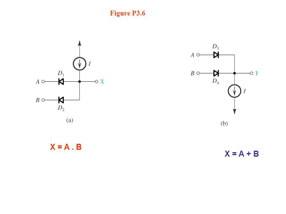 Figure P3.6 X = A. B X = A + B