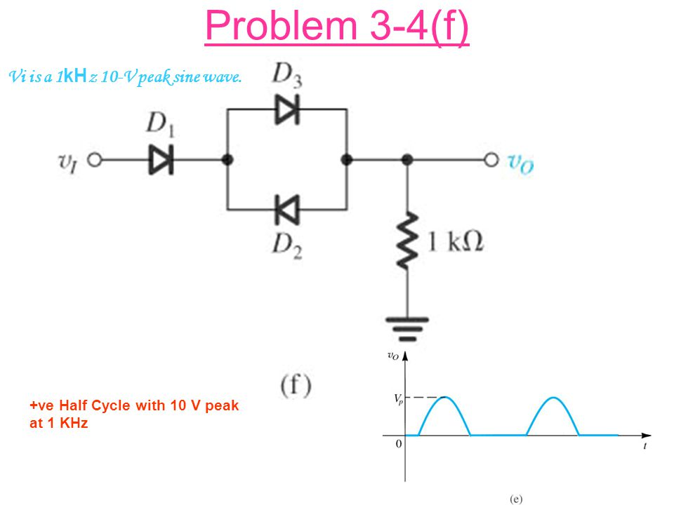 Problem 3-4(f) +ve Half Cycle with 10 V peak at 1 KHz Vi is a 1 kH z 10-V peak sine wave.