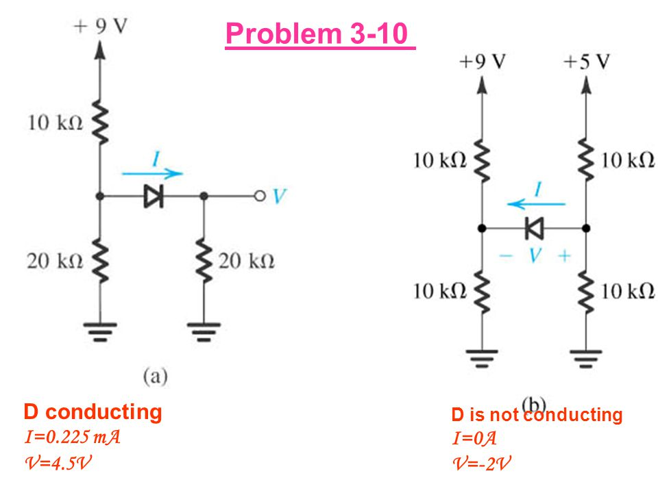 Problem 3-10 D conducting I=0.225 mA V=4.5V D is not conducting I=0A V=-2V