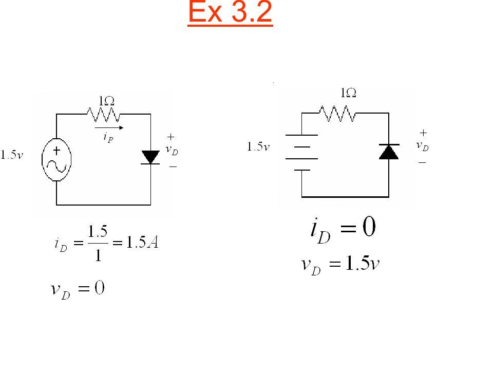 Ex 3.2