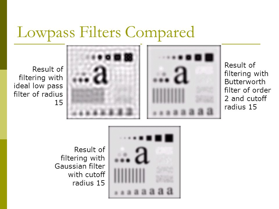 Lowpass Filters Compared Result of filtering with ideal low pass filter of radius 15 Result of filtering with Butterworth filter of order 2 and cutoff radius 15 Result of filtering with Gaussian filter with cutoff radius 15