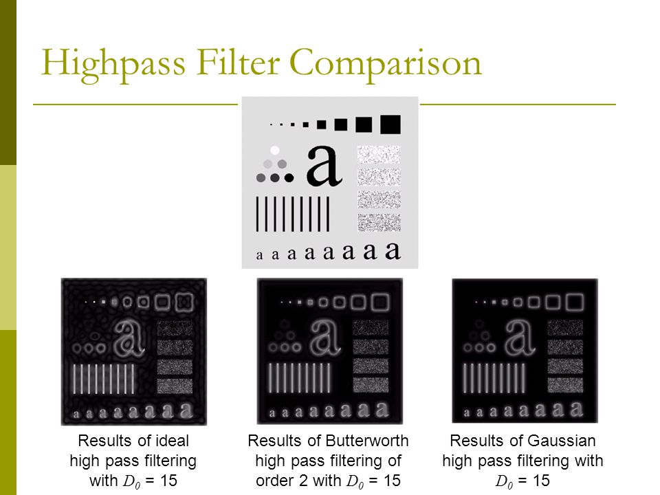 Highpass Filter Comparison Results of ideal high pass filtering with D 0 = 15 Results of Gaussian high pass filtering with D 0 = 15 Results of Butterworth high pass filtering of order 2 with D 0 = 15
