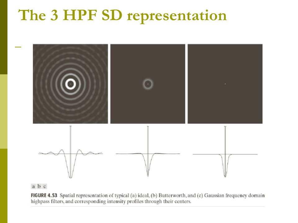 The 3 HPF SD representation
