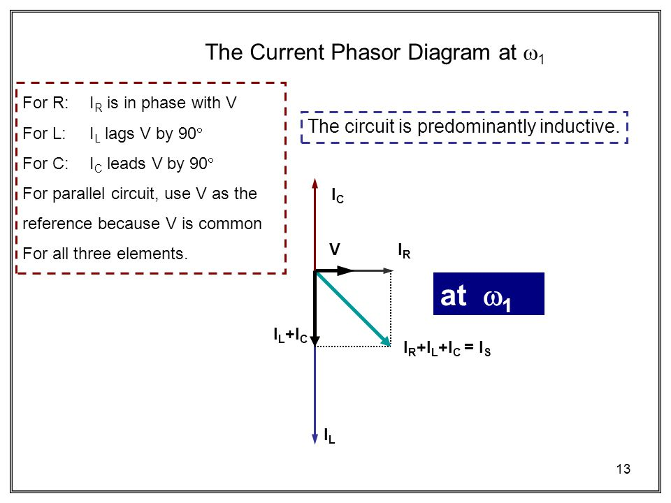 13 The Current Phasor Diagram at  1 I R +I L +I C = I S IRIR ICIC I L +I C at  1 V ILIL The circuit is predominantly inductive.