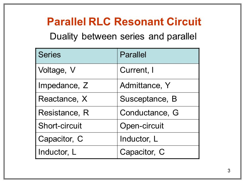 14 Learning Sheet 3a Five Resonant Parameters: 1.Resonant Angular frequency, 2.