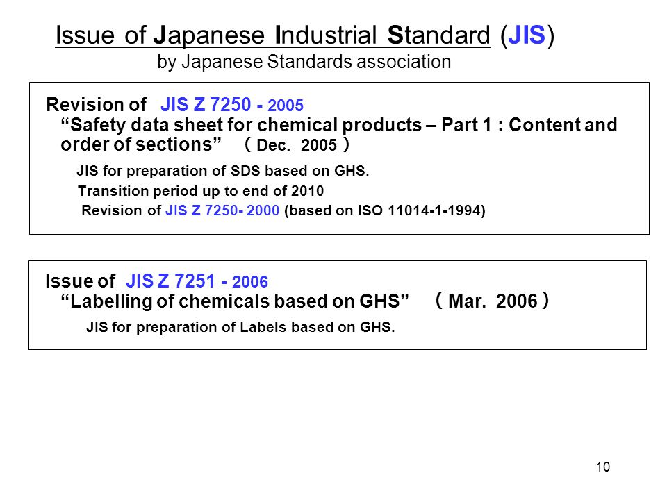 """Issue of Japanese Industrial Standard (JIS) by Japanese Standards association Revision of JIS Z 7250 - 2005 """"Safety data sheet for chemical products –"""