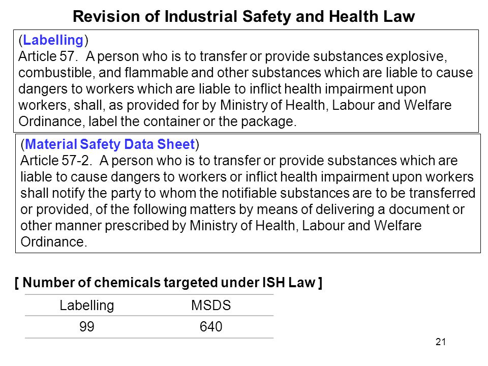 Revision of Industrial Safety and Health Law [ Number of chemicals targeted under ISH Law ] 21 LabellingMSDS 99640 (Labelling) Article 57. A person wh