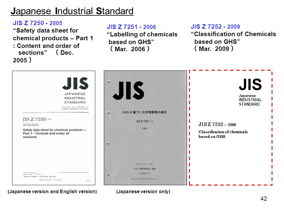 """42 JIS Z 7250 - 2005 """"Safety data sheet for chemical products – Part 1 : Content and order of sections"""" ( Dec. 2005 ) JIS Z 7251 - 2006 """"Labelling of"""