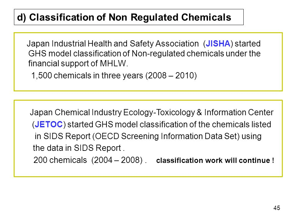 45 d) Classification of Non Regulated Chemicals Japan Industrial Health and Safety Association (JISHA) started GHS model classification of Non-regulat