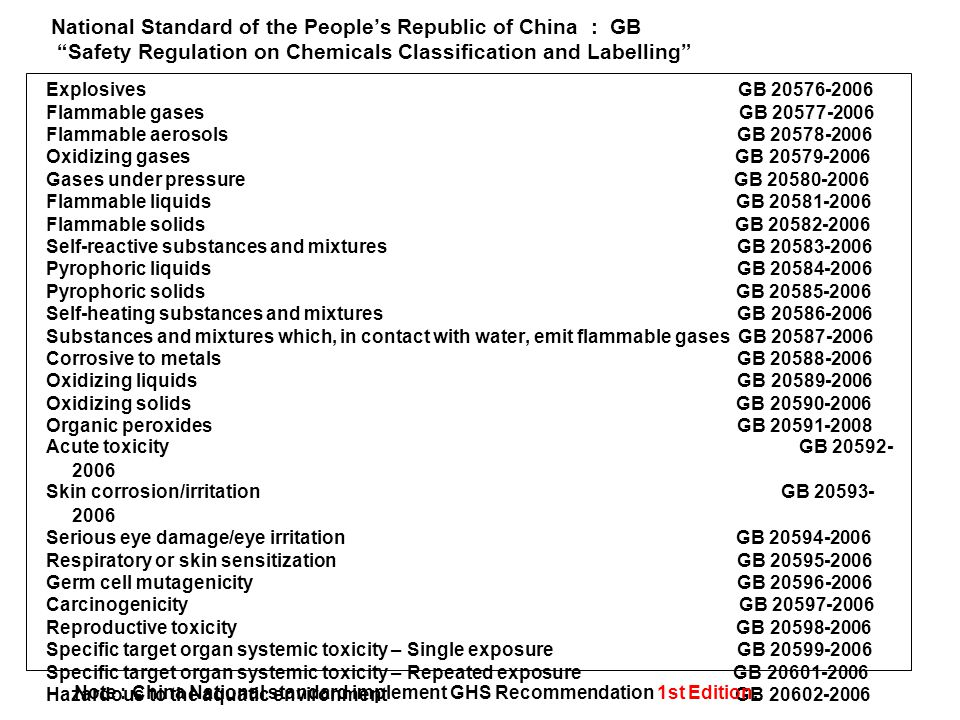 """National Standard of the People's Republic of China : GB """"Safety Regulation on Chemicals Classification and Labelling"""" Explosives GB 20576-2006 Flamma"""