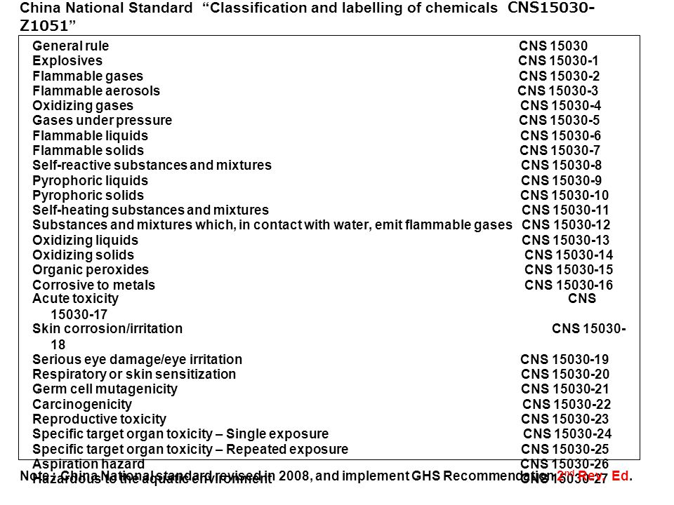 """China National Standard """"Classification and labelling of chemicals CNS15030- Z1051"""" General rule CNS 15030 Explosives CNS 15030-1 Flammable gases CNS"""