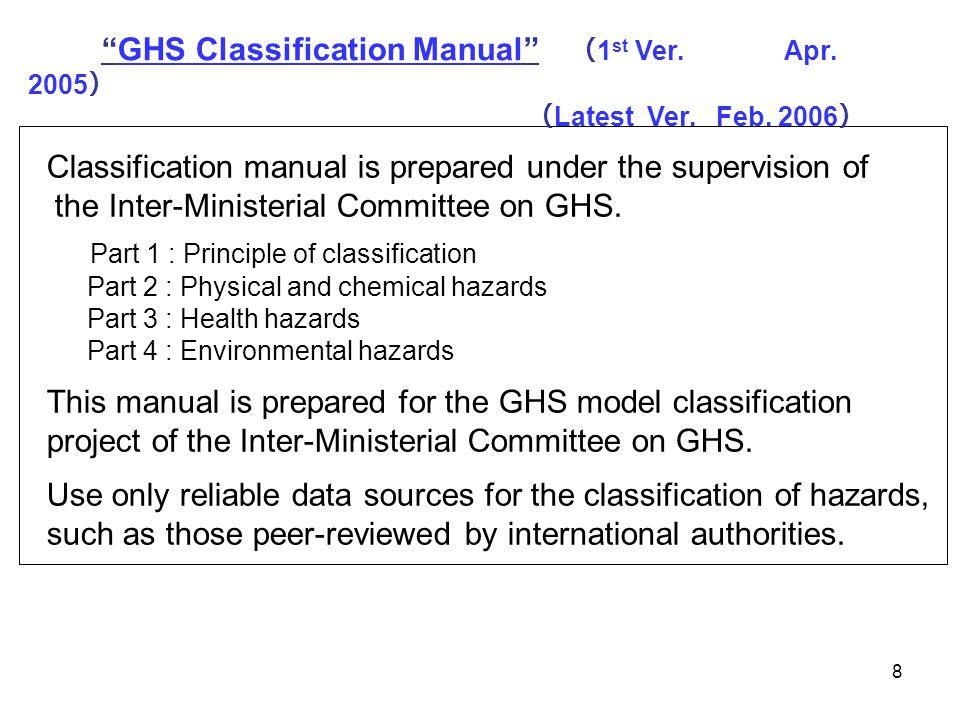 [JISHA GHS Web-site] http://www.jaish.gr.jp/user/anzen/kag/kag_main01.html [JISHA Model Label] [JISHA Model MSDS]
