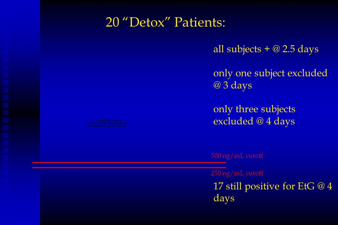 all subjects + @ 2.5 days only one subject excluded @ 3 days only three subjects excluded @ 4 days 17 still positive for EtG @ 4 days 500 ng/mL cutoff