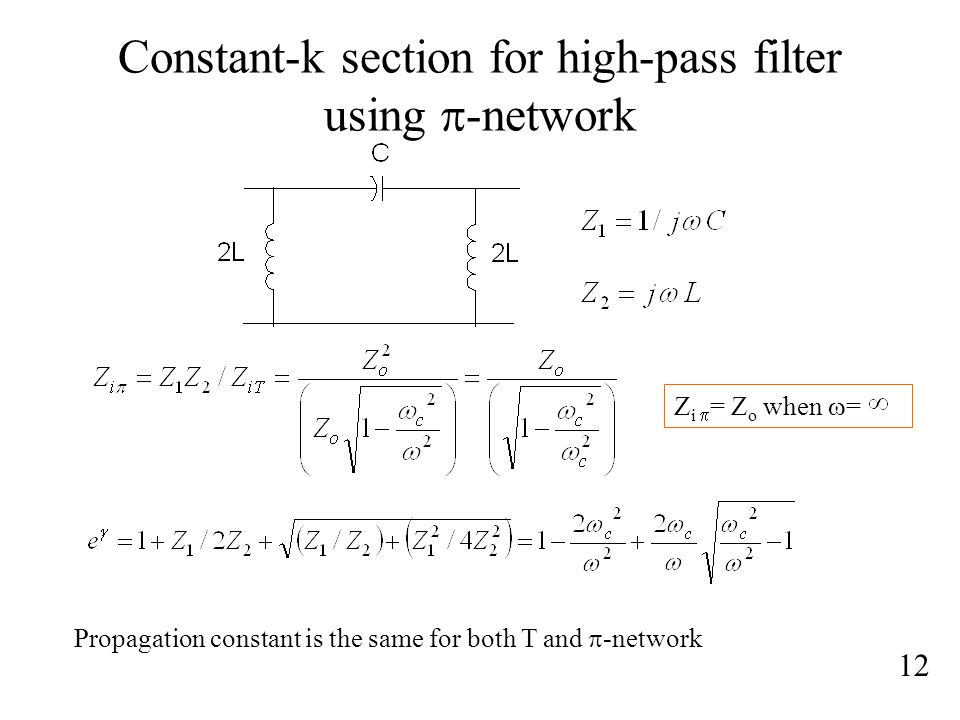 Constant-k section for high-pass filter using  -network 12 Z i  = Z o when  = Propagation constant is the same for both T and  -network