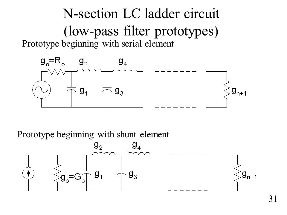 N-section LC ladder circuit (low-pass filter prototypes) 31 Prototype beginning with serial element Prototype beginning with shunt element