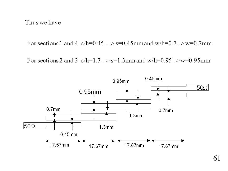 61 Thus we have For sections 1 and 4 s/h=0.45 --> s=0.45mm and w/h=0.7--> w=0.7mm For sections 2 and 3 s/h=1.3 --> s=1.3mm and w/h=0.95--> w=0.95mm
