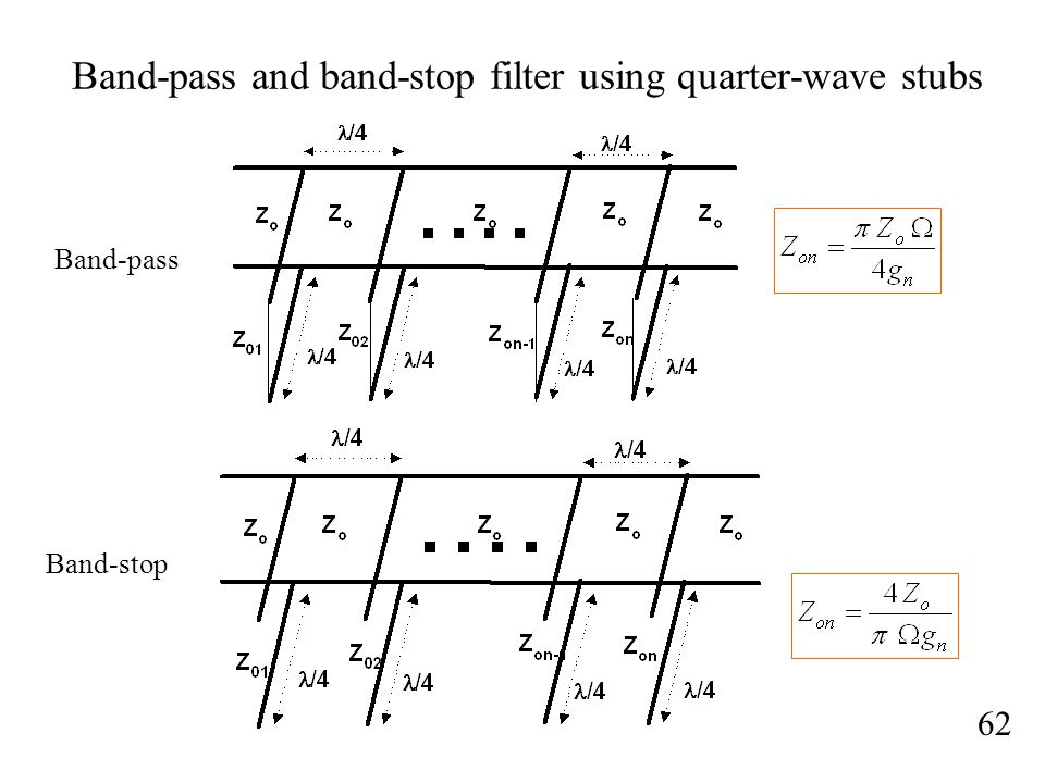 Band-pass and band-stop filter using quarter-wave stubs 62 Band-pass Band-stop