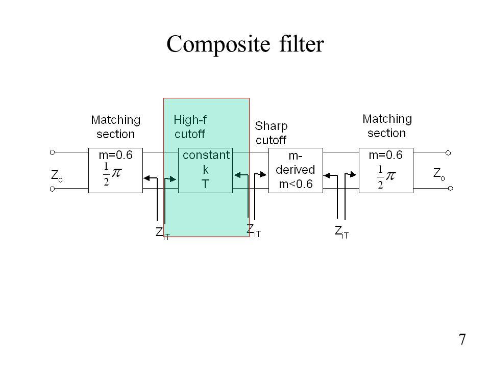 Composite filter 7