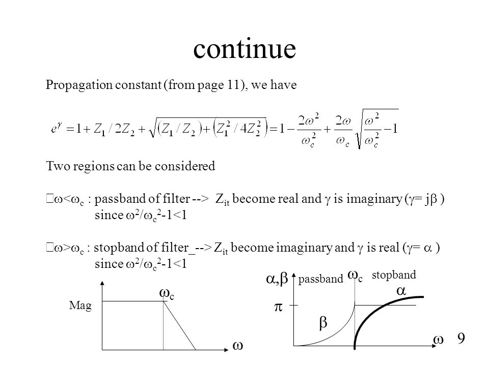 continue 9 Propagation constant (from page 11), we have Two regions can be considered  Z it become real and  is imaginary (  = j  ) since  2 /  c 2 -1<1  >  c : stopband of filter_--> Z it become imaginary and  is real (  =  ) since  2 /  c 2 -1<1 cc  Mag cc      passband stopband