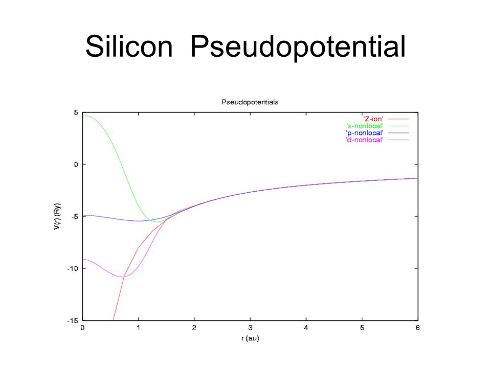 Silicon Pseudopotential