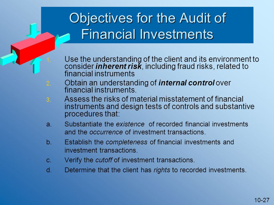 10-27 Objectives for the Audit of Financial Investments 1.