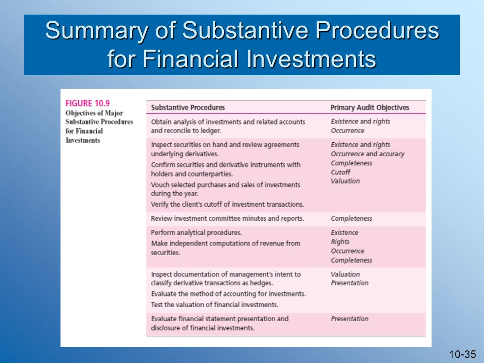 10-35 Summary of Substantive Procedures for Financial Investments