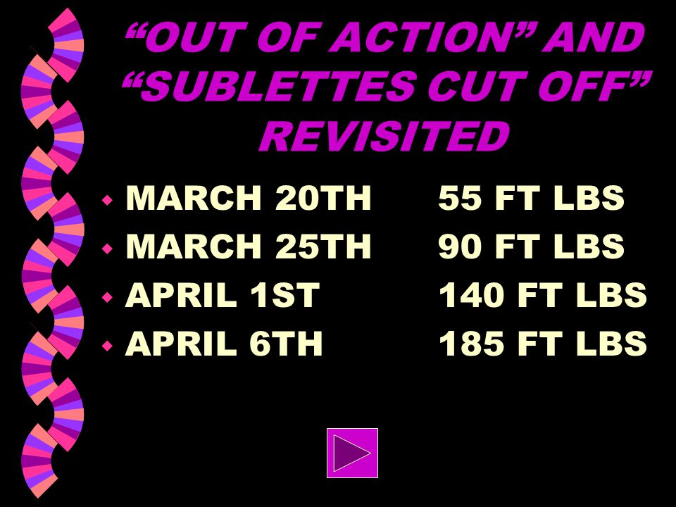 """""""OUT OF ACTION"""" AND """"SUBLETTES CUT OFF"""" REVISITED w MAKE AN IN/OUT TABLE w PLOT THE DATA ON YOUR CALCULATOR w SET UP YOUR WINDOWS USING YOUR IN/OUT TA"""