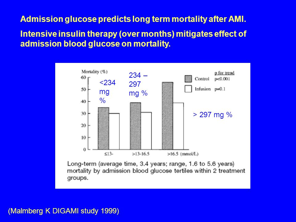 Admission glucose predicts long term mortality after AMI.