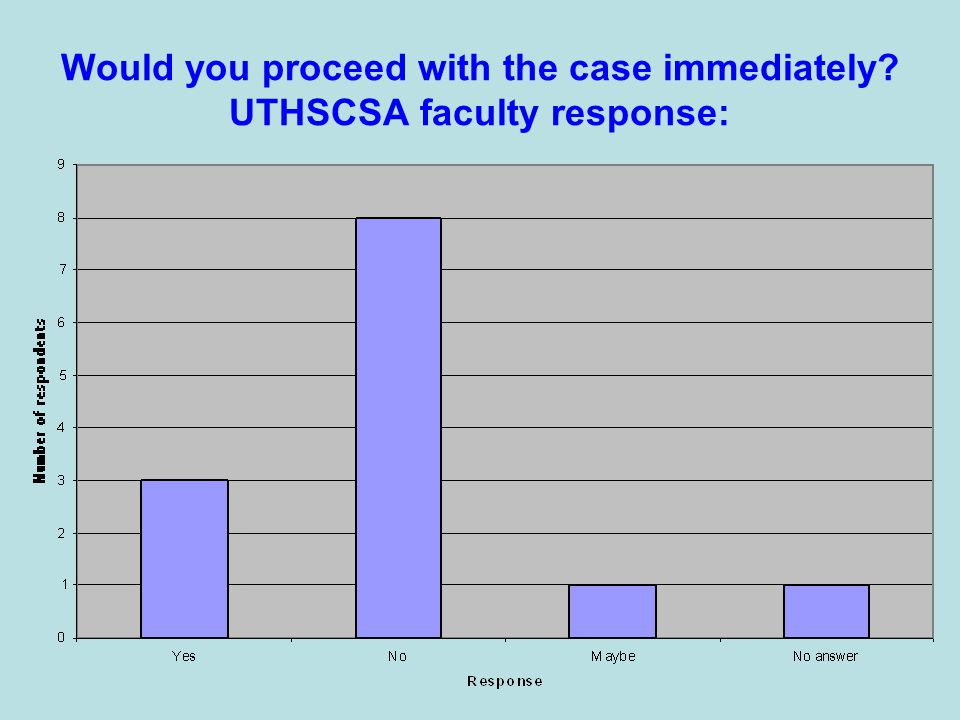 Would you proceed with the case immediately UTHSCSA faculty response: