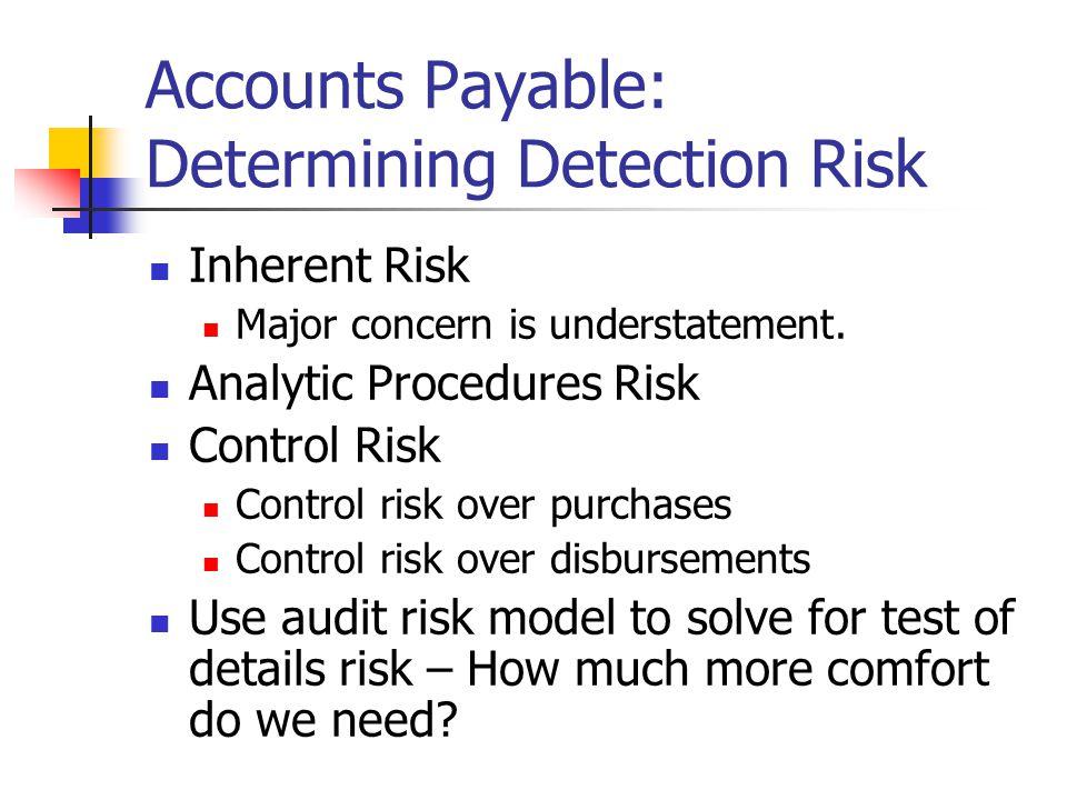 Accounts Payable: Determining Detection Risk Inherent Risk Major concern is understatement. Analytic Procedures Risk Control Risk Control risk over pu