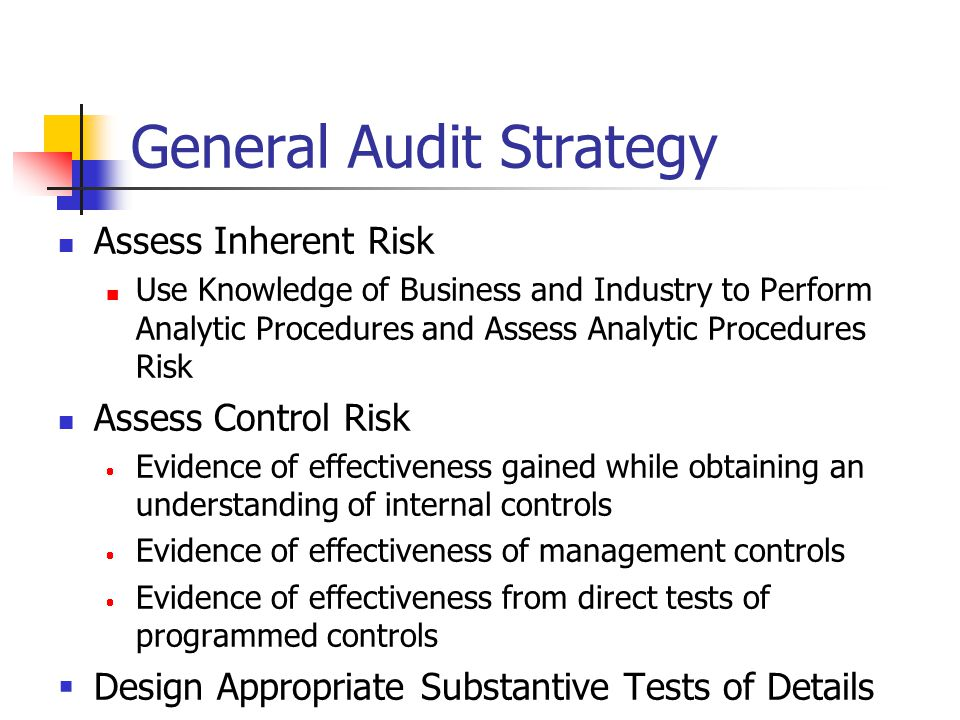 How this all fits together: The Audit Risk Model AR = IR x CR x AP x TD AR = IR x AP x CR x TD Top Down Bottom Up