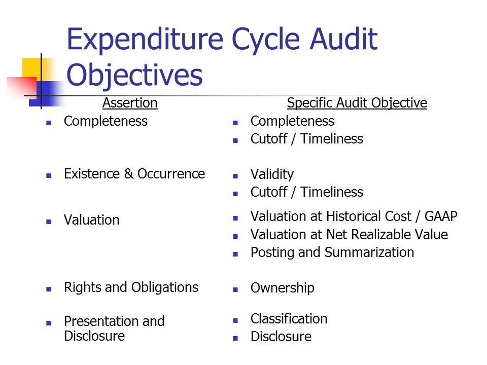 Expenditure Cycle Audit Objectives Assertion Completeness Existence & Occurrence Valuation Rights and Obligations Presentation and Disclosure Specific