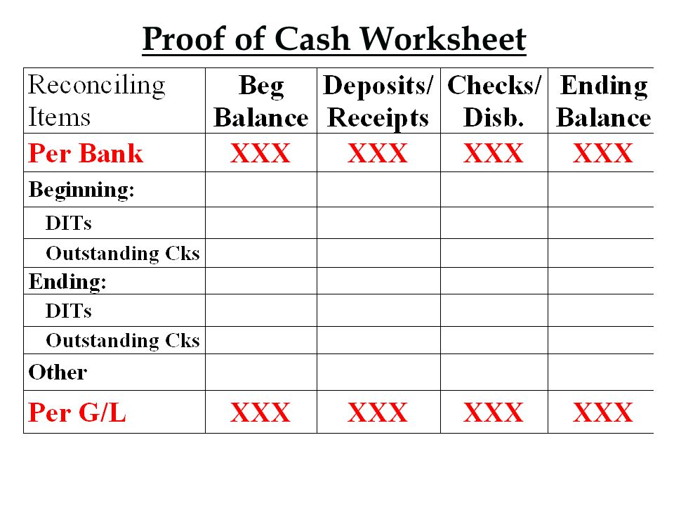 Proof of Cash Worksheet