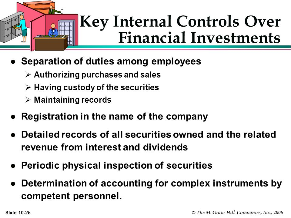 © The McGraw-Hill Companies, Inc., 2006 Slide Key Internal Controls Over Financial Investments l Separation of duties among employees  Authorizing purchases and sales  Having custody of the securities  Maintaining records l Registration in the name of the company l Detailed records of all securities owned and the related revenue from interest and dividends l Periodic physical inspection of securities l Determination of accounting for complex instruments by competent personnel.