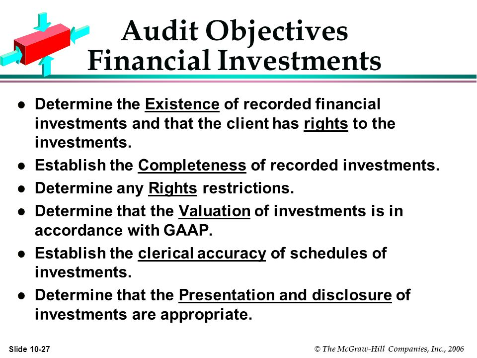 © The McGraw-Hill Companies, Inc., 2006 Slide Audit Objectives Financial Investments l Determine the Existence of recorded financial investments and that the client has rights to the investments.
