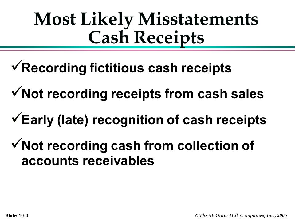 © The McGraw-Hill Companies, Inc., 2006 Slide 10-24 Substantive Tests - Cash Balances l Obtain analyses of cash balances and reconcile to GL l Send standard confirmation forms to banks l Obtain reconciliations of bank balances and consider reconciling bank activity (proof of cash) l Obtain bank cutoff statement l Count cash on hand, if significant l Verify the client's cutoff of cash transactions l Analyze bank transfers occurring around year-end l Investigate payments to related parties l Evaluate financial statement presentation and disclosure