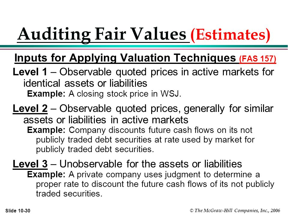 © The McGraw-Hill Companies, Inc., 2006 Slide Auditing Fair Values (Estimates) Inputs for Applying Valuation Techniques (FAS 157) Level 1 – Observable quoted prices in active markets for identical assets or liabilities Example: A closing stock price in WSJ.