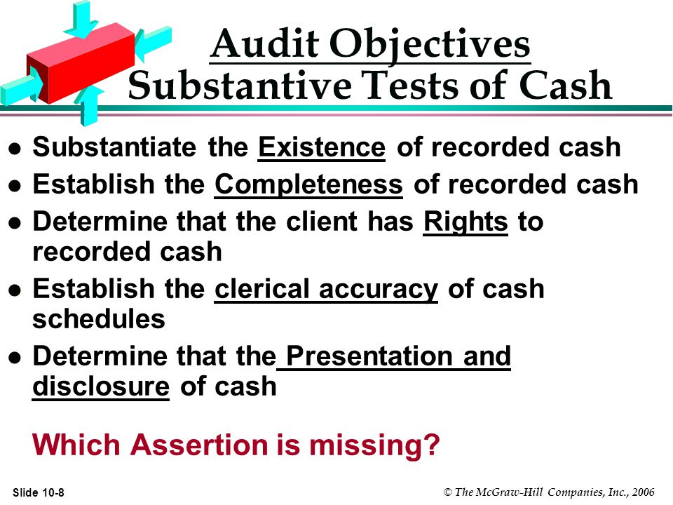 © The McGraw-Hill Companies, Inc., 2006 Slide 10-8 Audit Objectives Substantive Tests of Cash l Substantiate the Existence of recorded cash l Establish the Completeness of recorded cash l Determine that the client has Rights to recorded cash l Establish the clerical accuracy of cash schedules l Determine that the Presentation and disclosure of cash Which Assertion is missing
