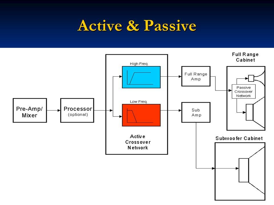 58 Active & Passive