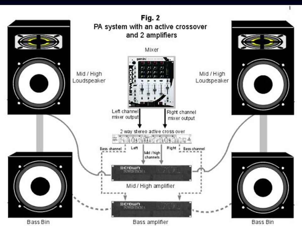 69 DSP Digital Signal Processor Digital Signal Processor