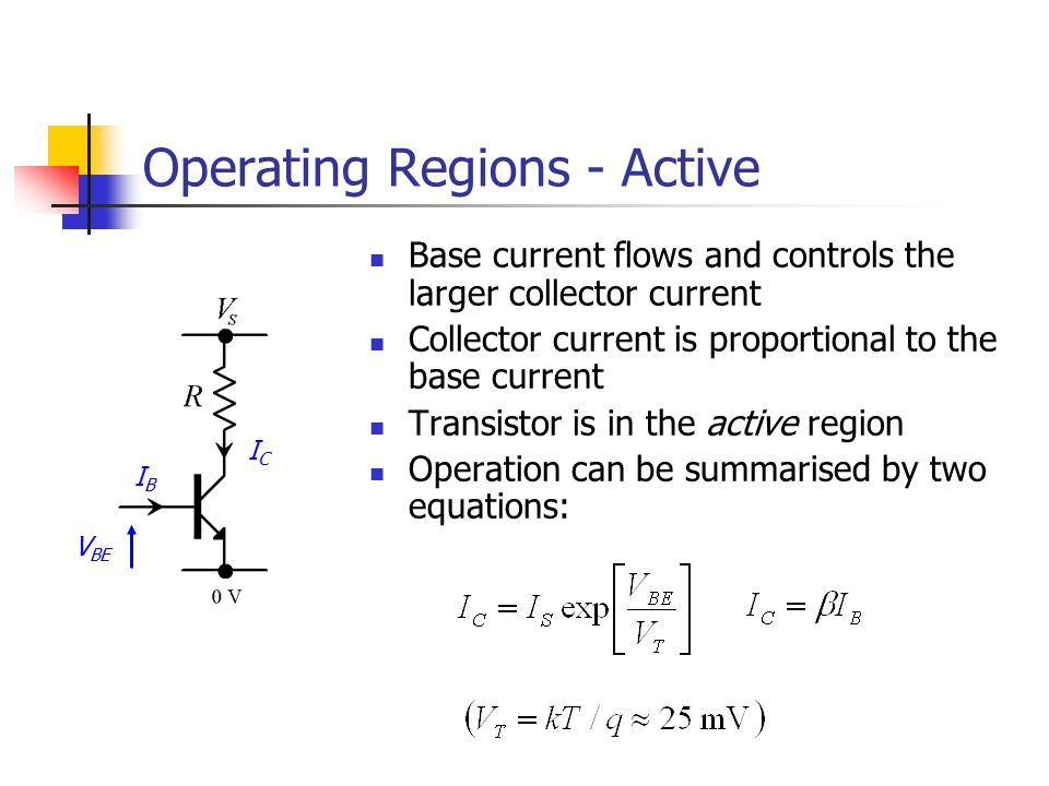 Operating Regions - Active Base current flows and controls the larger collector current Collector current is proportional to the base current Transist