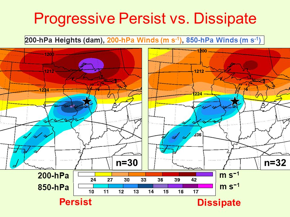 Progressive Persist vs. Dissipate 200-hPa Heights (dam), 200-hPa Winds (m s -1 ), 850-hPa Winds (m s -1 ) Persist Dissipate n=30n=32 m s −1 200-hPa 85