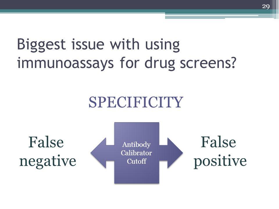 Biggest issue with using immunoassays for drug screens? Antibody Calibrator Cutoff Antibody Calibrator Cutoff False negative False positive SPECIFICIT