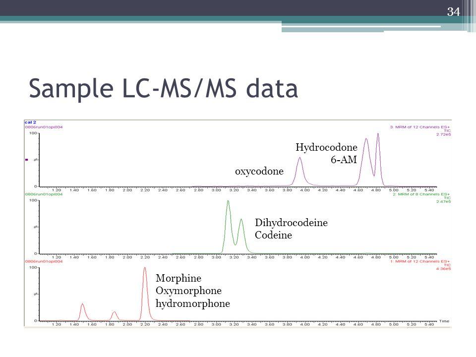 Sample LC-MS/MS data Morphine Oxymorphone hydromorphone Dihydrocodeine Codeine oxycodone Hydrocodone 6-AM 34
