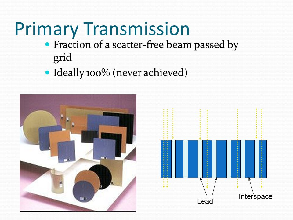 Primary Transmission Fraction of a scatter-free beam passed by grid Ideally 100% (never achieved) Lead Interspace