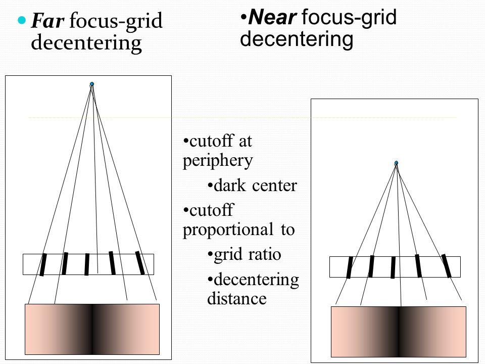 Far focus-grid decentering Near focus-grid decentering cutoff at periphery dark center cutoff proportional to grid ratio decentering distance