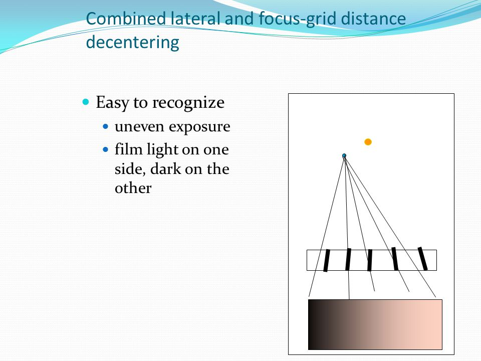 Combined lateral and focus-grid distance decentering Easy to recognize uneven exposure film light on one side, dark on the other