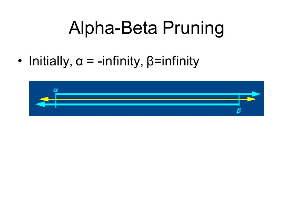 Alpha-Beta Pruning Initially, α = -infinity, β=infinity