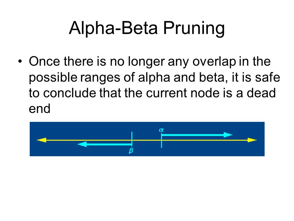 Alpha-Beta Pruning Once there is no longer any overlap in the possible ranges of alpha and beta, it is safe to conclude that the current node is a dea
