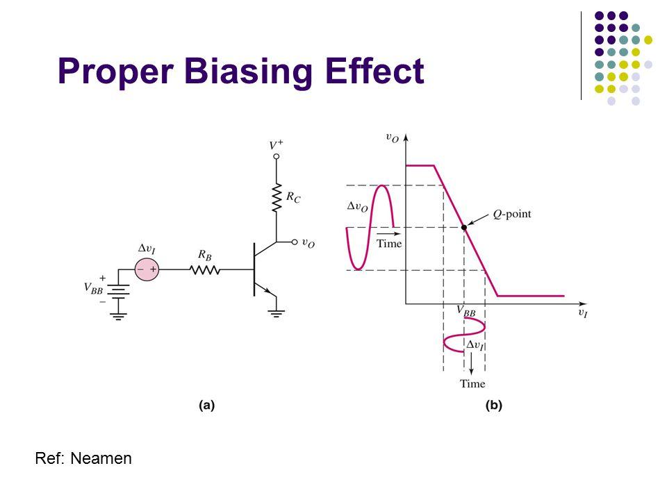 Proper Biasing Effect Ref: Neamen